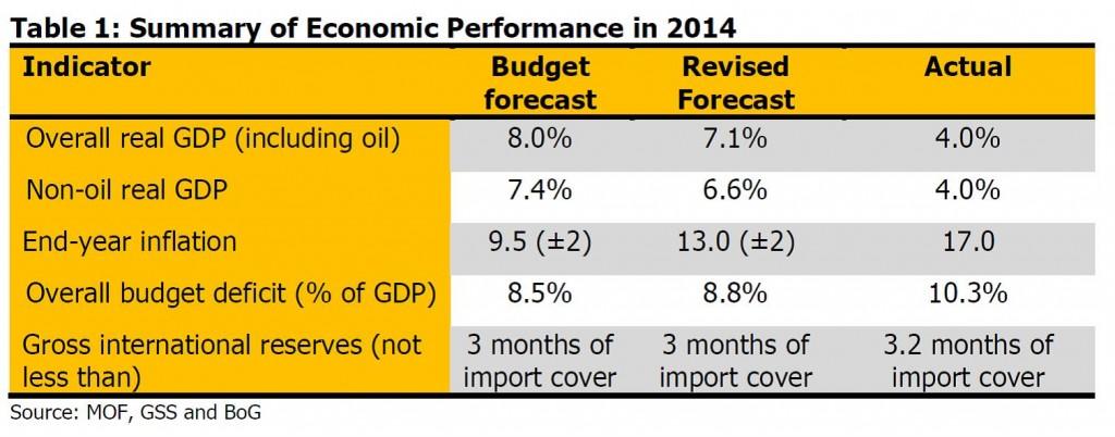 ghana-economy-1